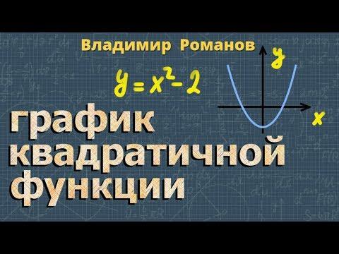 Уроки по алгебре - 8 класс, презентация к урокам по разным