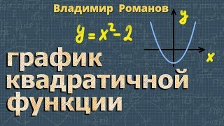 алгебра ПОСТРОЕНИЕ ГРАФИКА КВАДРАТИЧНОЙ ФУНКЦИИ