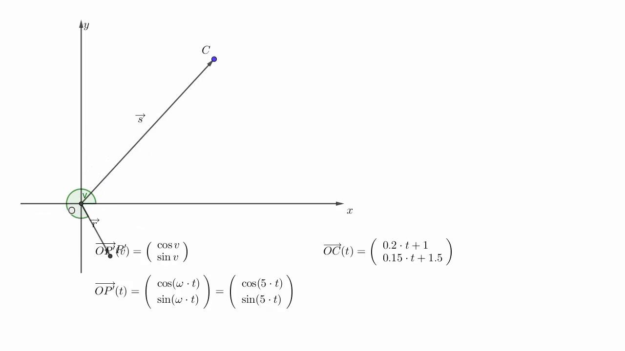 Vektorfunktion sammensat bevægelse