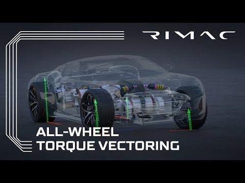 Rimac All Wheel Torque Vectoring