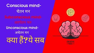 What are conscious mind, subconscious mind and unconscious mind?
