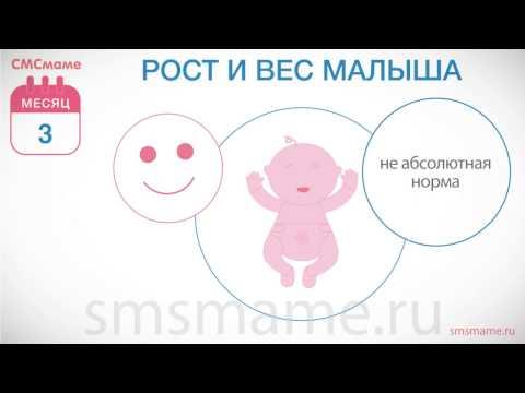 Ребенок 3 месяца - рост и вес ребенка, вакцинация, воздушные ванны
