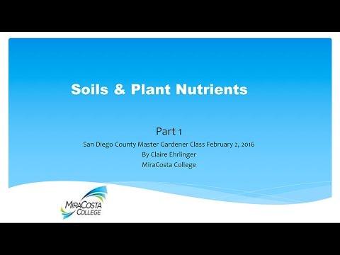 Soils & Plant Nutrients Part 1