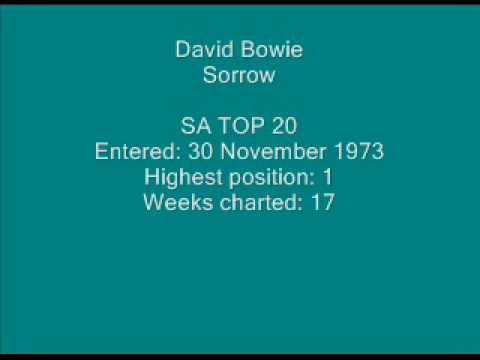 David Bowie - Sorrow.wmv