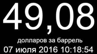Курс доллара 7 июля 2016 онлайн