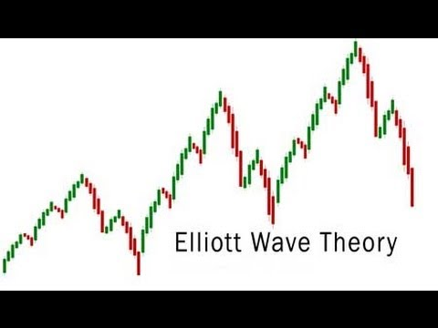 Learn the Basic Elliott Wave Pattern