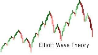Learn the Basic Elliott Wave Pattern