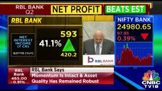 RBL Bank Q2 profit jumps 36%, NII grows 41%; asset quality stable