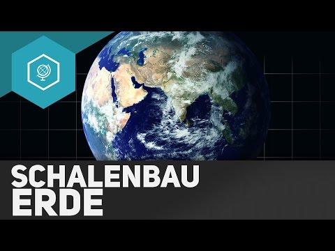 Schalenbau der Erde: