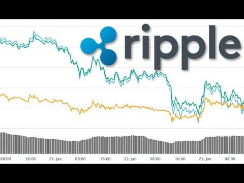 Bitcoin vs XRP - Ripple's CEO talks with Bloomberg