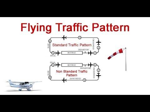 Flying Traffic Pattern Tutorial