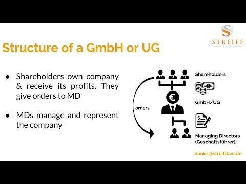 German companies: What is GmbH and what is UG?