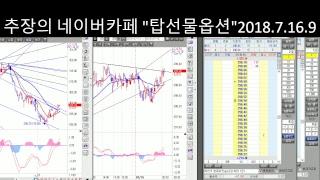 추장,탑선물옵션의 국내,해외선물 thumbnail