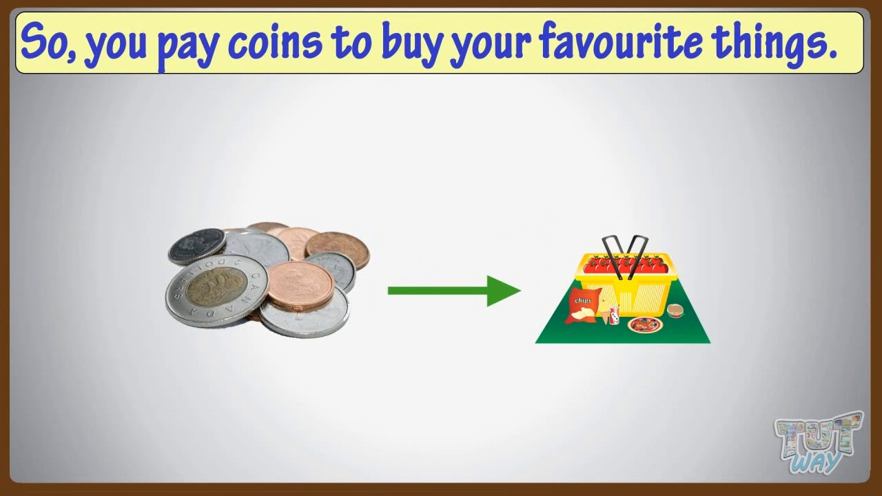 hight resolution of The Coins of Canada   Math   Grade-1   Tutway   - YouTube