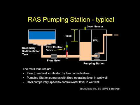 Wastewater Fundamentals - Part 5 - RAS Pumping Station Optimisation