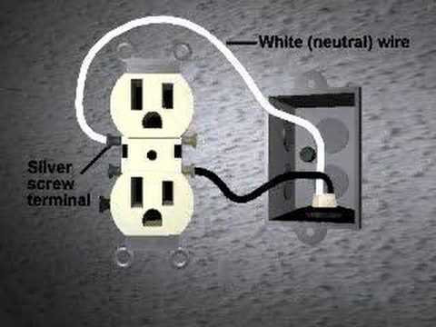 Understanding the wiring in an electrical receptacle - YouTube