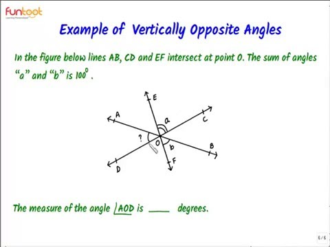Angle Pairs Vertically Opposite Angles Application
