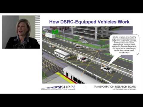 Connected Vehicles and the Future of Transportation