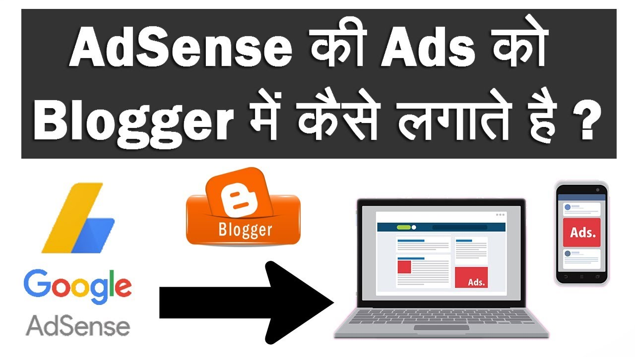 how to place ads on your blog