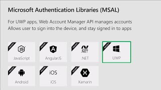 Single sign-on best practices for Azure Active Directory and Microsoft accounts - THR2081