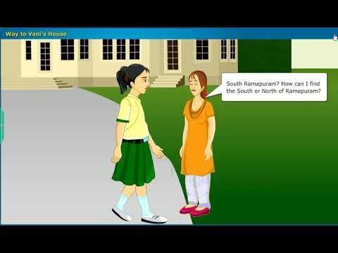 Unit 1 Reading and Making Maps | Telugu State Board (AP & TS) - Class VI