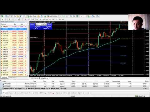 Trading forex site youtube.com