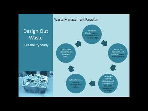 Designing Out Construction Waste