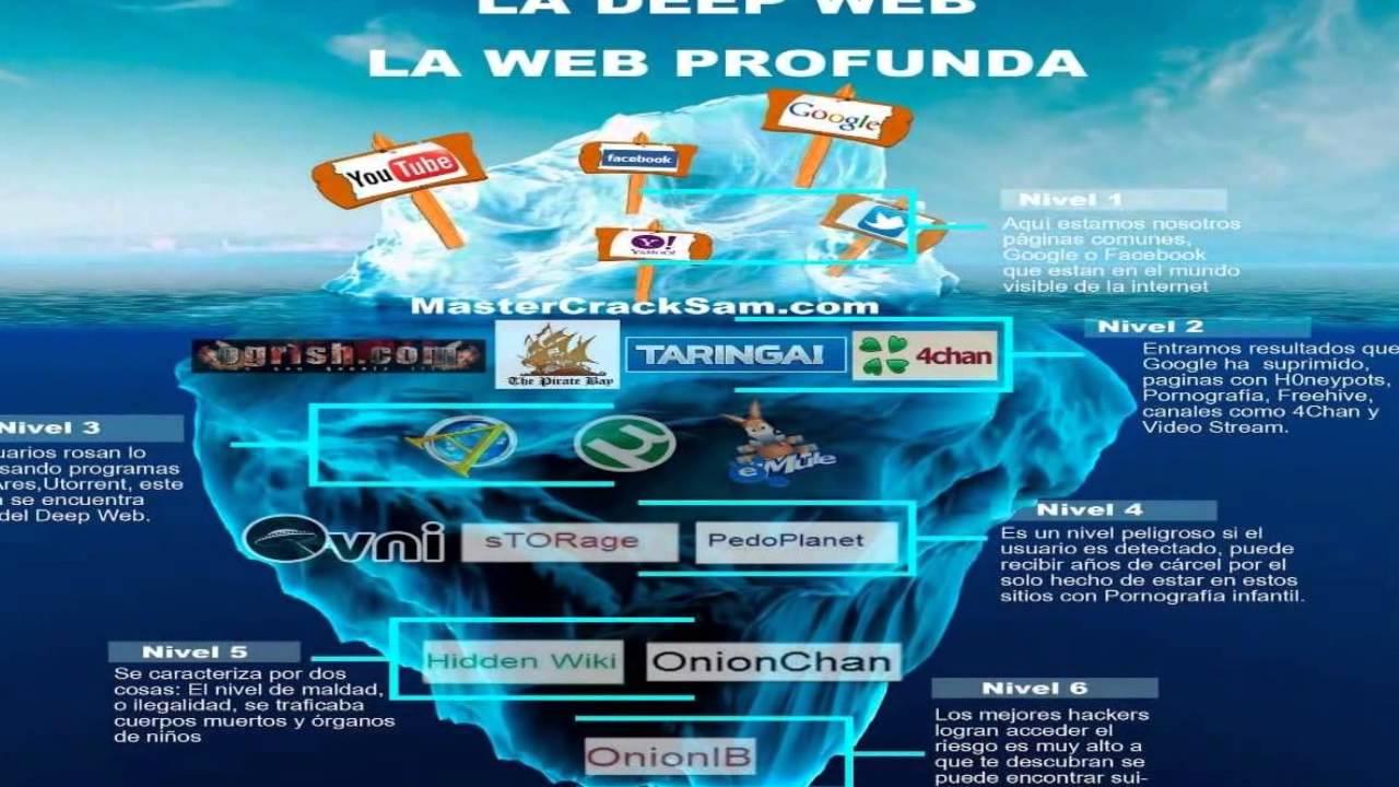 Darknet movie sites hyrda скачивать tor browser bundle hyrda