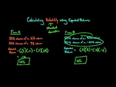 How To Calculate Volatility Using Expected Returns