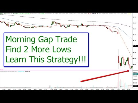 Get ready for 2017 with the morning gap trading strategy