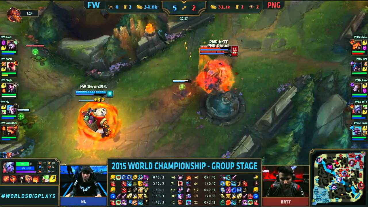 [ CKTG 2015 ] Highlight FW vs PaiN Gaming lượt về