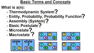 Physics 32.5 Statistical Thermodynamics (1 Of 39) Basic Term And Concepts
