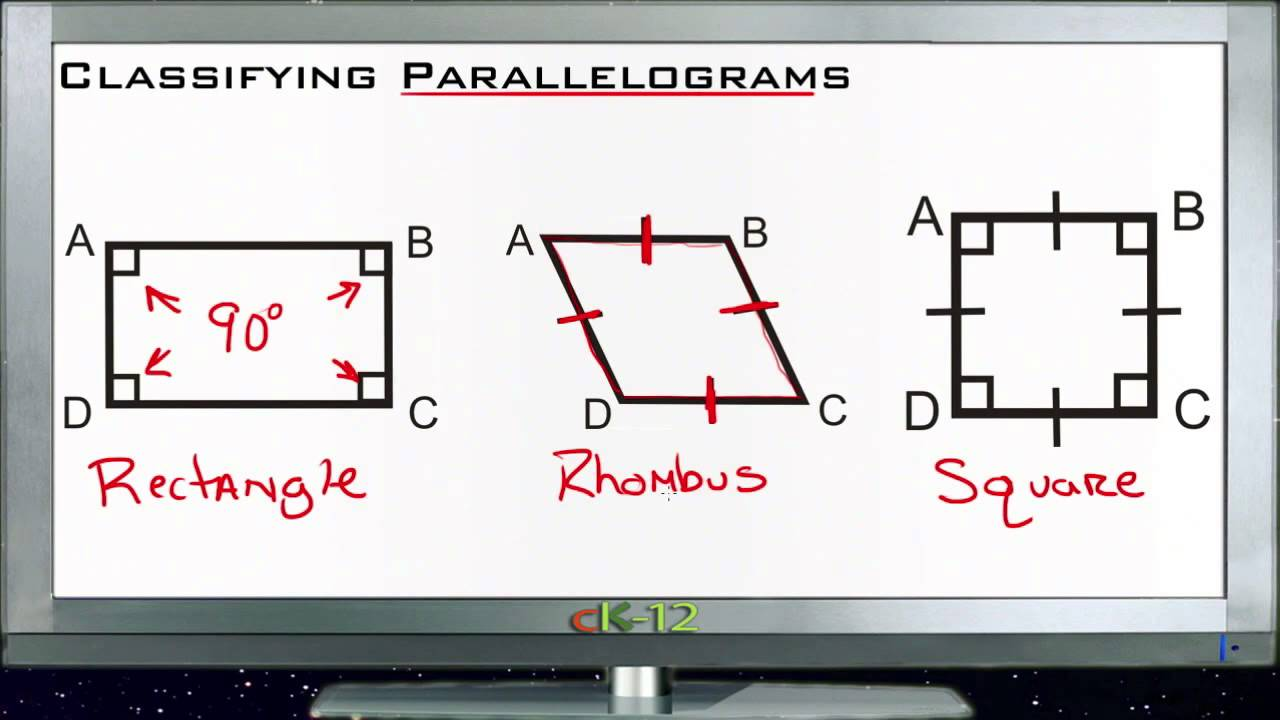Classifying Parallelograms Lesson Basic Geometry