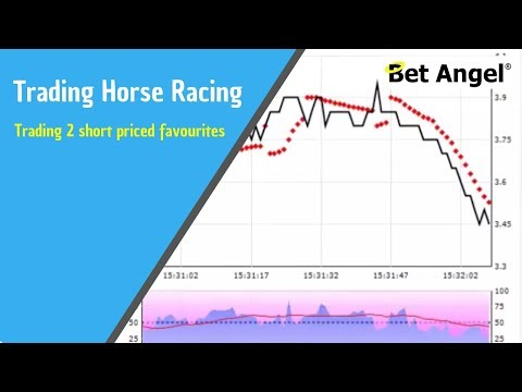 Peter Webb, Bet Angel - Strategy for trading two short priced favourties