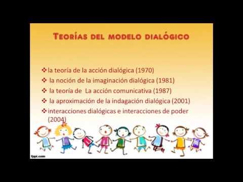 LIDYS TORDECILLA PADILLA MODELO DIALOGICO Y SUS PRINCIPIOS