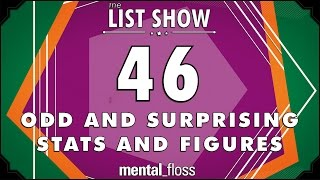 46 Odd and Surprising Stats and Figures - mental_floss List Show Ep. 433