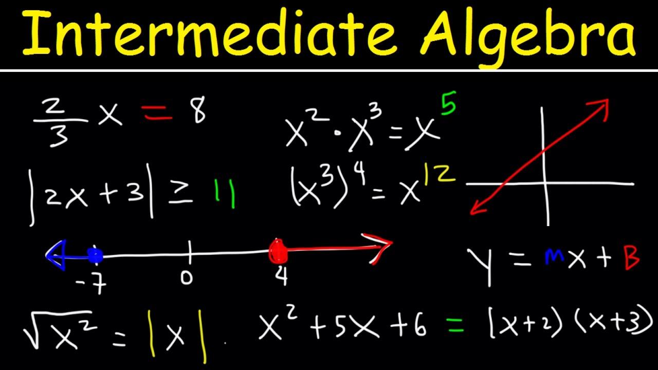Intermediate Algebra Introduction Graphing Linear