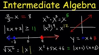Intermediate Algebra Introduction   Graphing Linear Equations, Absolute Value & Inequalities, Factor