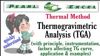 Quickly understand thermogravimetric analysis (TGA) all concepts.