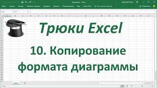 Трюк Excel 10. Копіювання формату з однією діаграми на іншу