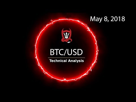 Bitcoin Technical Analysis (BTC/USD) Bull case vs Bull case... [05/08/2018]