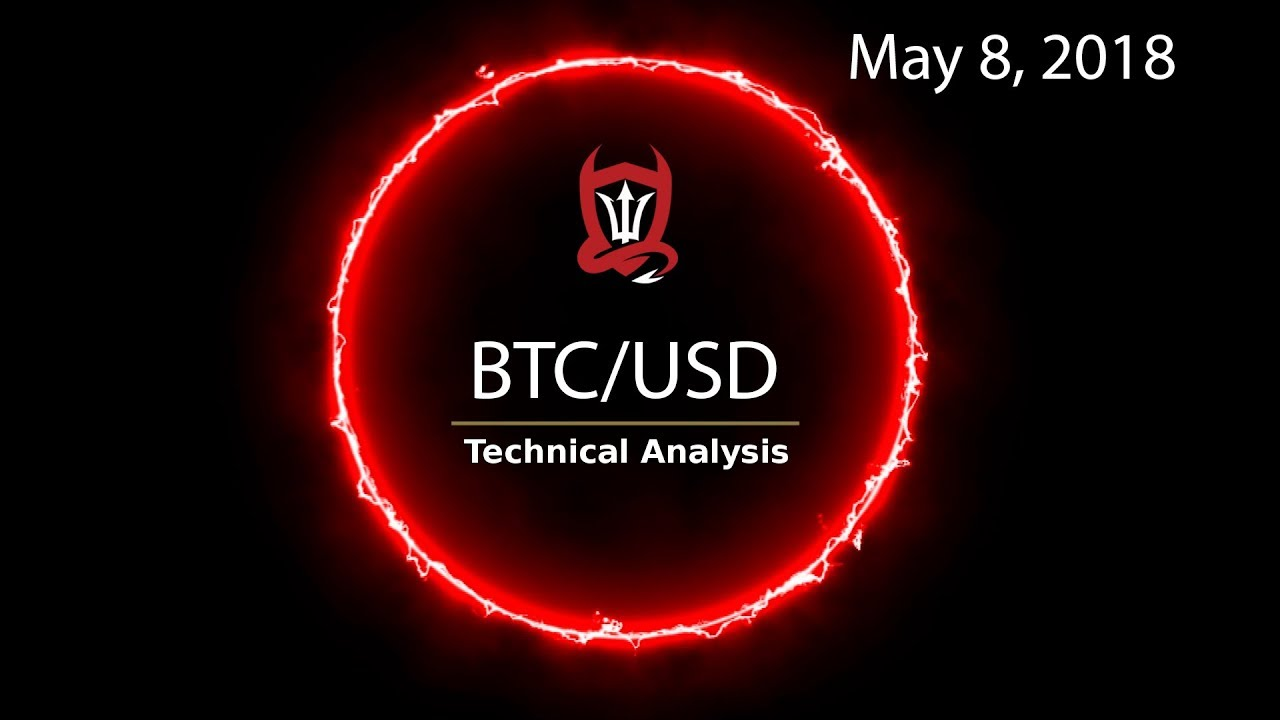 btc case analysis Bitcoin price was trending up and the daily chart shows the cryptocurrency is gradually moving away from the bearish season to the bullish season bitcoin price is out of the range-bound zone of $6,700 and $5,800 price level.