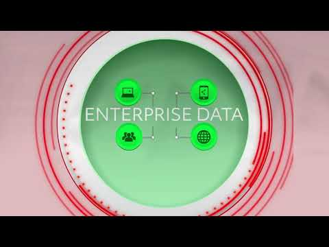Raytheon Technologies Enterprise Data Protection & Resiliency Platform