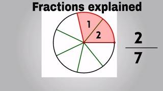 How do you expĮain a fraction?