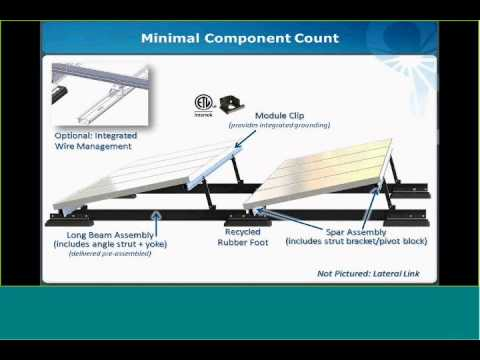 Webinar - The Latest Innovation in Roof Mount Systems