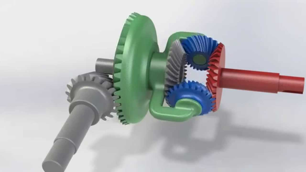 Differential - this is what the mechanism and how it works