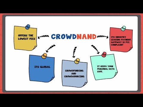 What is Crowdfunding and how does Crowdfunding work ?