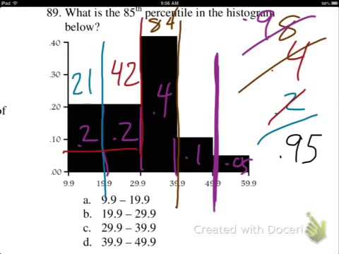 Percentiles and Histograms