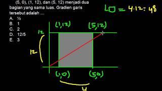 Matematika DASAR SBMPTN 2016 Kode 323 Nomor 3
