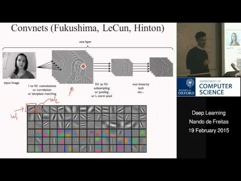 Deep Learning Lecture 10: Convolutional Neural Networks